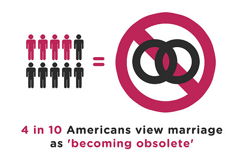 is-marriage-unnatural
