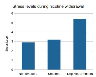 smoking_and_stress_1