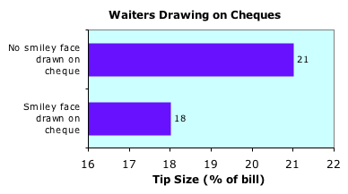 waiters_drawing